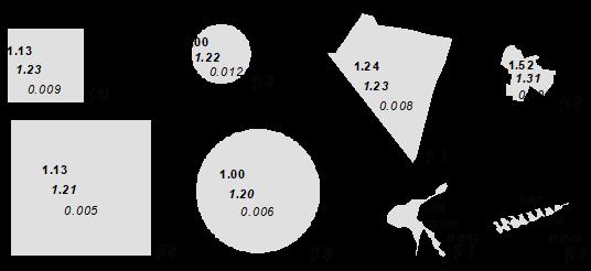 LSM mit Vektordaten