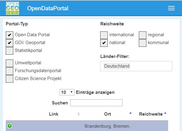 Beispiel Datenfilter